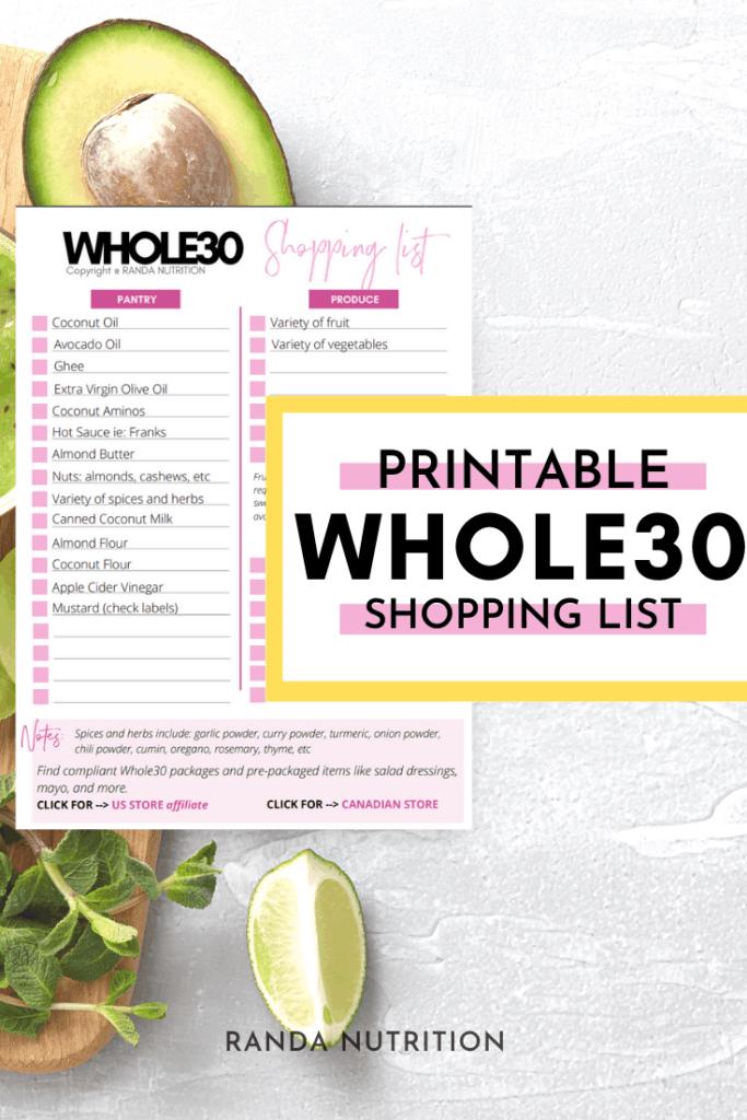 printable whole30 shopping list